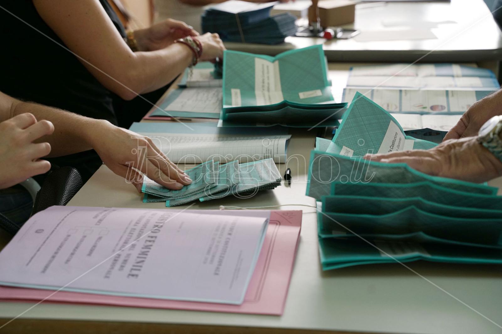"""Referendum taglio parlamentari, il """"sì"""" avanti con il 69% dei voti"""