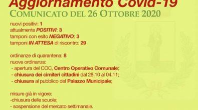 Coronavirus a Mammaola, nuovo caso positivo. Sale a 3 il numero dei contagiati