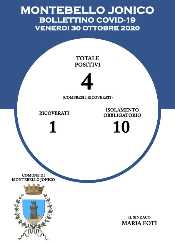 Coronavirus a Montebello Jonico, 4 casi positivi