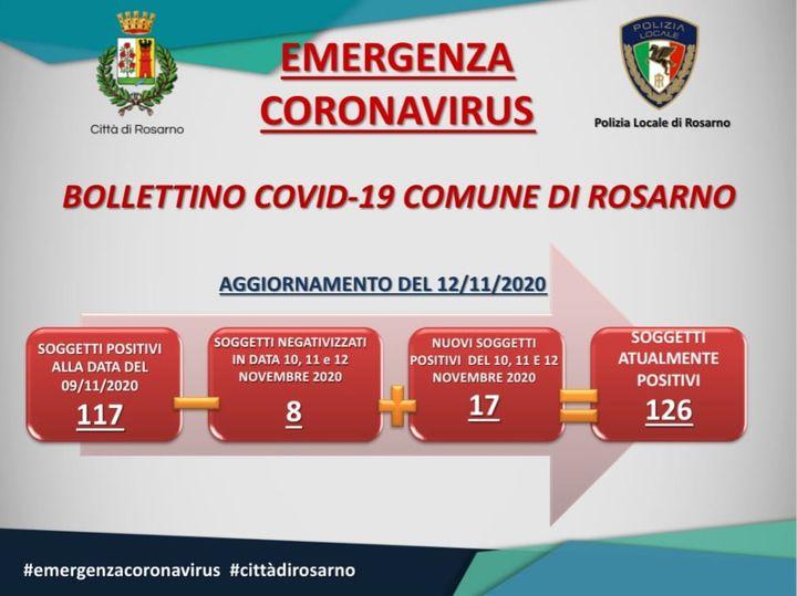 Coronavirus a Rosarno, sale a 126 in totale dei positivi