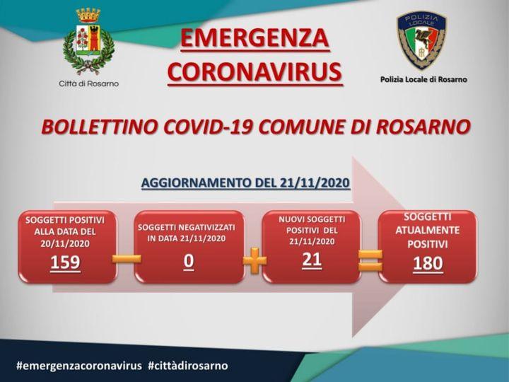 Coronavirus a Rosarno, l'aumento continuo dei contagi preoccupa il sindaco