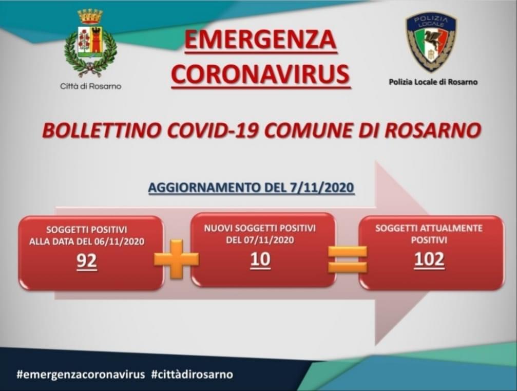 Coronavirus a Rosarno, superati i 100 casi positivi