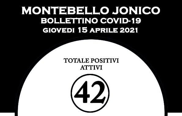 Coronavirus a Montebello Jonico, 42 i casi positivi